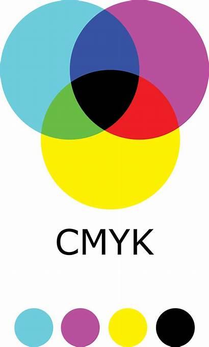 Cmyk Rgb Chart Alphagraphics Systems Printing Tempe