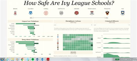 open source data visualization tools  grow