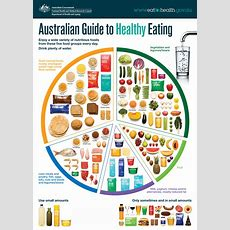 The New Healthy Eating Pyramid  Cooking For Busy Mums