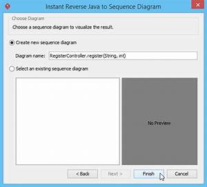 Reverse Engineering Sequence Diagram From Java Source Code