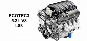 Gm 5 3 Liter V8 Ecotec3 L83 Engine Info  Power  Specs