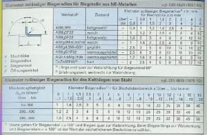 Kleinster Zulässiger Biegeradius Berechnen :  ~ Themetempest.com Abrechnung