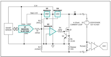 industrial sensors measure   ma