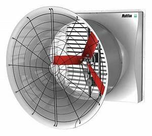 multifan agricultural exhaust fan 240v 1 3 4 hp With agricultural ventilation fans