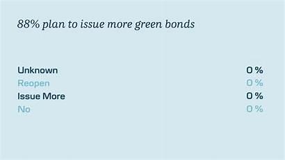 Bonds Danske Bank Bond Issuers Recommend Report