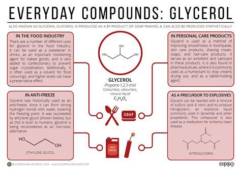 food cosmetics explosives  versatility  glycerol