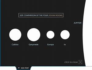 Size of Jovian Planets - Pics about space