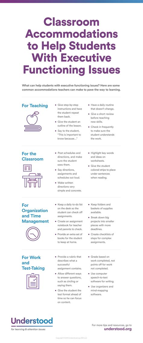 classroom accommodations   students  dyslexia