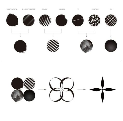Bts Wings Symbols!  Army's Amino
