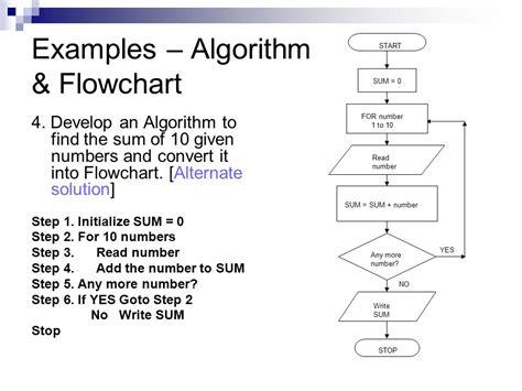 home design exles algorithm flowcharts 28 images algorithm with