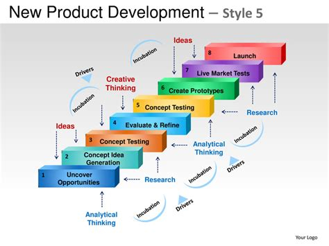 New Product Development Strategy Style 5 Powerpoint. Portable Dumpster Rental Windows Lancaster Pa. Troubleshoot Wireless Network. Free Quickbooks Training Videos. Twin Studies Psychology Owe Back Taxes To Irs. Window Tinting Richmond Va Elite Garage Door. Cheesy Garlic Bread Chips Mcat Exam Schedule. Sensible Home Warranty Bbb Scott Brown Cosmo. Small Office Telephone System Reviews