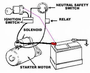Dodge Starting System Wiring Diagram