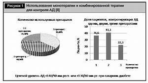 Лечение артериальной гипертензии рекомендации 2014