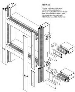 curtainwall 7550 jpg 649 215 787 kawneer 7550 exploded iso architecture