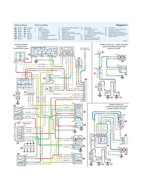 peugeot 206 stereo wiring harness 33 wiring diagram