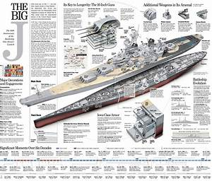 Space Ship Cross Sections (page 4) - Pics about space