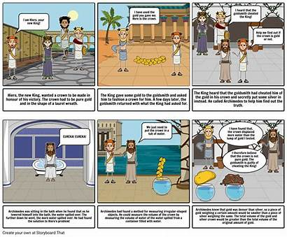 Archimedes Density Comic Eureka Strip Storyboard Slide