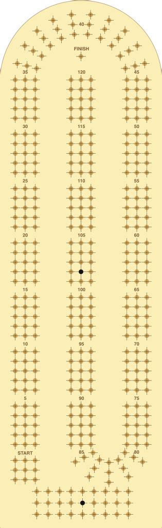 Cribbage Board Template Free Cribbage Board Templates Cribbage Corner