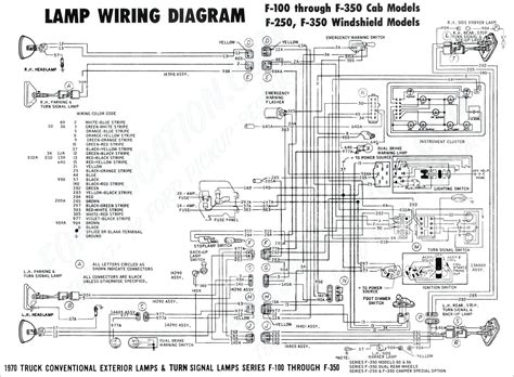 1995 Ford Trailer Wiring Diagram by 1995 Ford F250 Trailer Wiring Diagram Collection