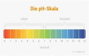Konzentration Aus Ph Wert Berechnen : basische ern hrung bist du sauer food fibel ~ Themetempest.com Abrechnung