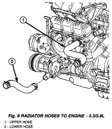 Engine Diagram From 1999 Dodge Caravan 3 3 by How Do I Replace The Thermostat In My 2001 Grand Caravan 3 3l