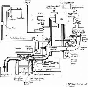 Gasoline Efi Injection System Diagram