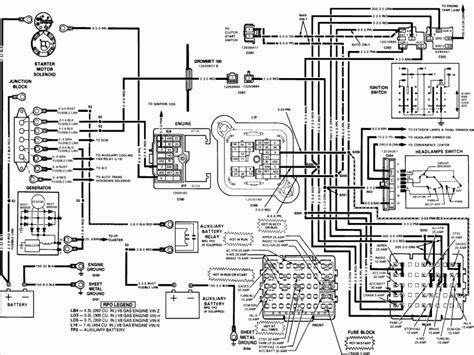 Gmc Sierra Wiring Diagrams Forums