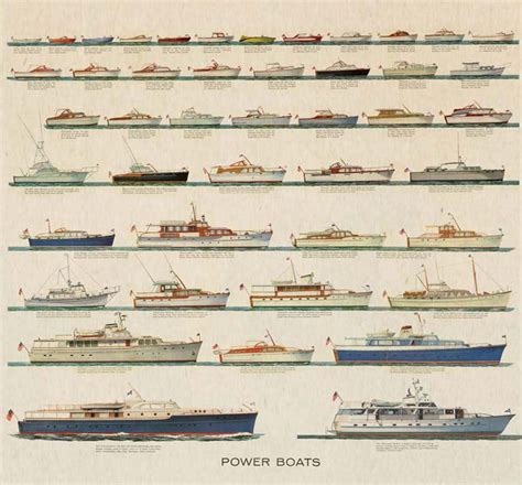 Types Of Boats Chart by Classic Browards Page 2 Broward Yacht Yachtforums