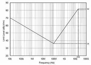 Von Log  Diagramm R U00fcckrechnen - Onlinemathe