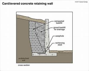 Retaining wall design examples pictures to pin on