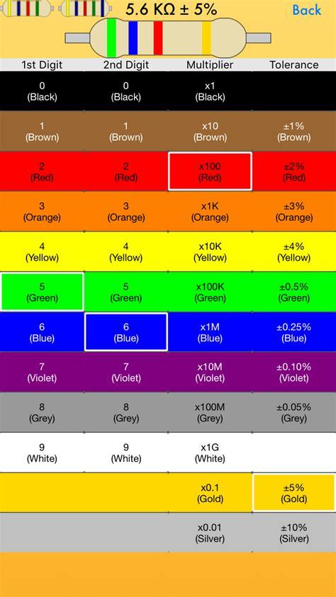 4 band resistor color code resistor color code calculator voutsasapps