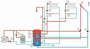 Solaranlage Mit Batterie : solar anschluss klimaanlage und heizung ~ Whattoseeinmadrid.com Haus und Dekorationen