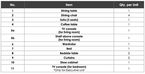 Living Room Furniture List Home Design 3d Software Free Unique Builders Inc Classic Version Interior Catalogue Pdf Plans Pakistan Florida Design's Miami & Decor App Iphone Cheats Store Union Nj