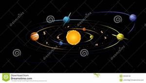 Solar System Diagram Stock Vector  Illustration Of Solar