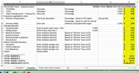 calculate  real cost  labor