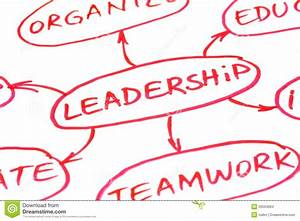 Leadership Flow Chart Red Pen Stock Photo
