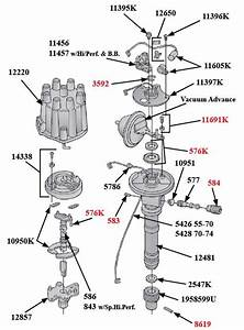 3 Best Images Of Chevy 350 Distributor Wiring Diagram