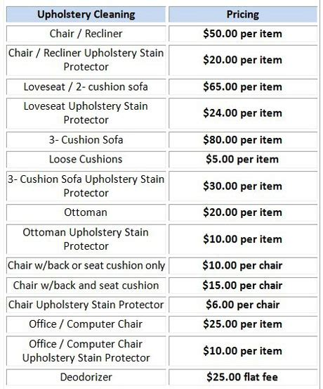 25 Images Of What To Charge For House Cleaning Price Chart. Hyde Park Central School Locksmith Bellaire Tx. Educational Requirements For Nurses. Greco Property Management Salt Lake Attorneys. St Louis Cosmetic Dentistry. Online Small Business Checking. Best Ways To Buy Silver Great Plains Location. Tuba City Boarding School Laws Of Advertising. Weight Loss Clinic Austin Tx
