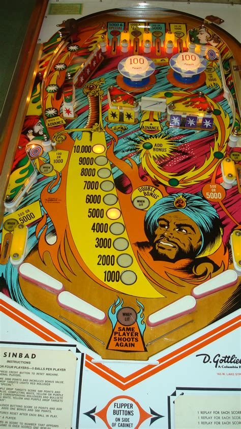 pinrescuecom pinball machines  sale