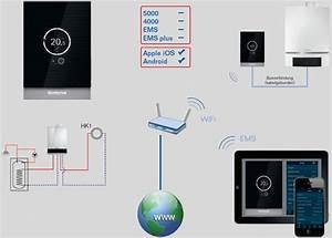 Buderus Smart Home : buderus regelung logamatic tc100 titanium easy app touch ~ A.2002-acura-tl-radio.info Haus und Dekorationen
