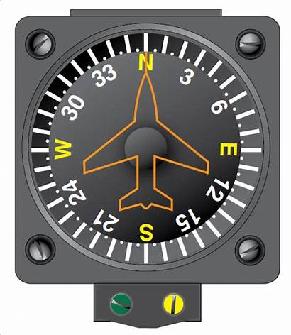 Direction Indicating Magnetic Indicator Instruments Headings Provides