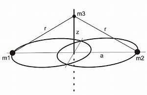 Gravitationskraft Berechnen : sternengeschichten folge 212 das sitnikov problem astrodicticum simplex ~ Themetempest.com Abrechnung
