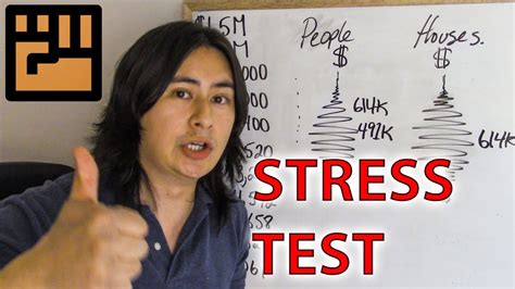 Osfi Stress Test Is A Good Thing!