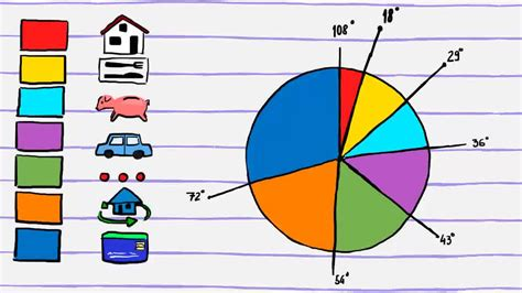 How To Make A Pie Chart (with Downloadable Sample Chart