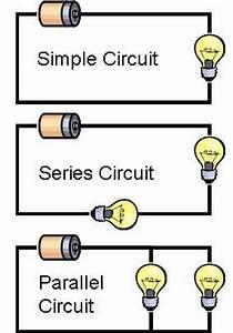 Circuit Types Diagram