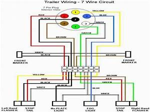 Exciting Sae Trailer Wiring Diagram Pictures