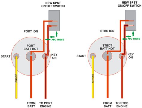 Boat Kill Switch Problems by How To Shut Engines Off From Flybridge Helm Page 1
