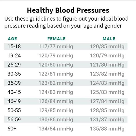 best 25 high blood pressure numbers ideas on blood pressure numbers pressure
