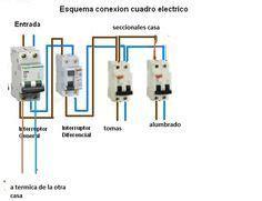 solucionado cuadro electrico electricidad domiciliaria yoreparo construccion en 2019
