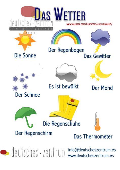 Das Wetter Deutsch Wortschatz Grammatik Wortschatz